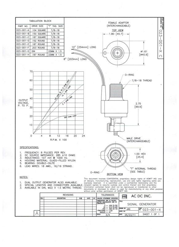 RPM Speed Sender – Single Output Pulse Generator