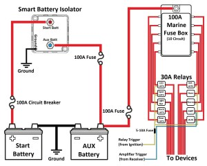 Smart Battery IsolatorDual Battery Wiring Diagram