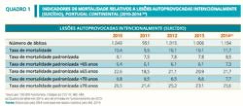 saude-mental-portugal_indicadores1