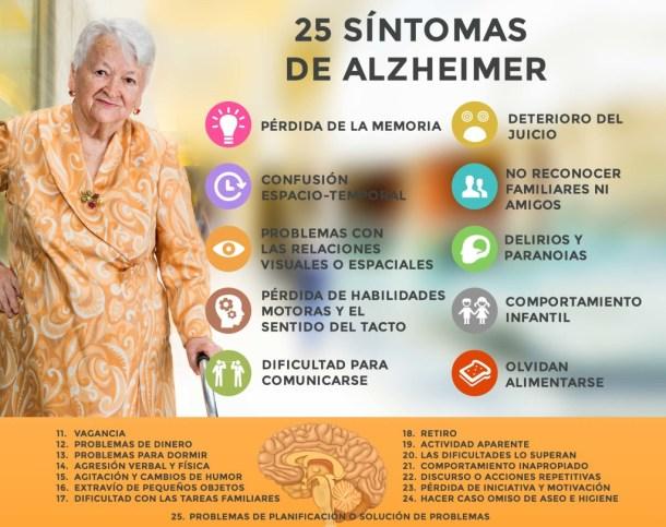 25 Síntomas de la Enfermedad de Alzheimer