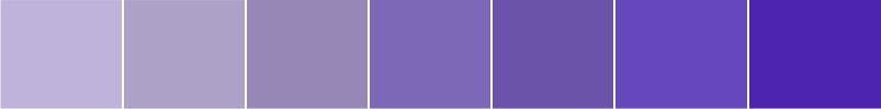 Paleta de cores ultra violet