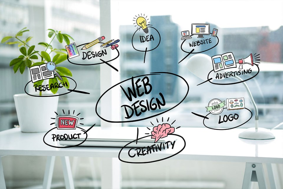 7 Reasons Why Your Business MUST HAVE a Professional Website!