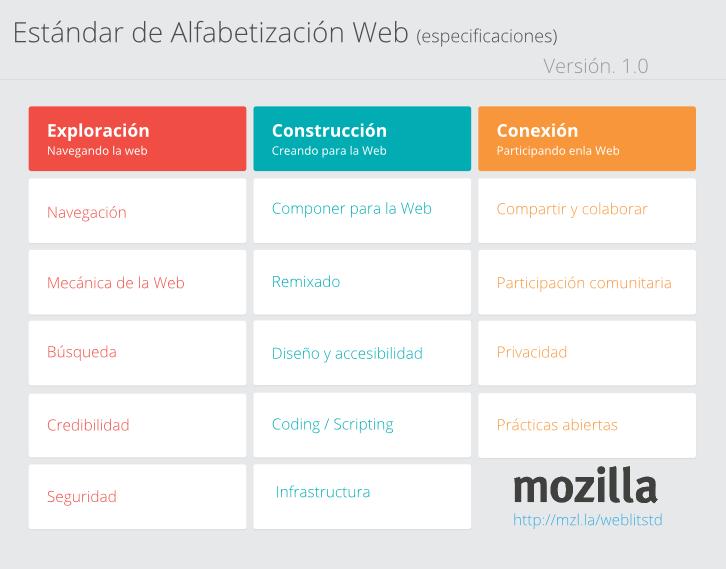 WebLitStd-V1.0_Es