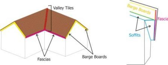 Fascias, Barge Boards, Soffits comp