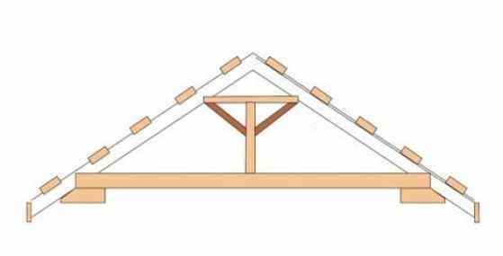 Crown post roof