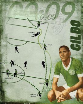 F 01 1965 - gráfico do gol mais rápido no Maracanã -  Gildo