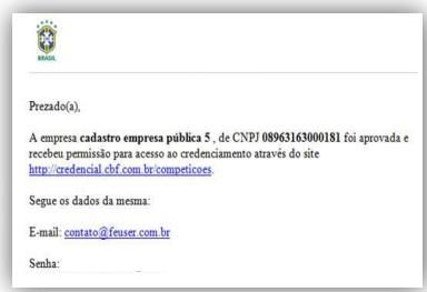 Tela de recebimento de e-mail