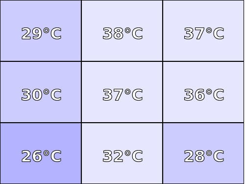 Temperatura obudowy: góra Acer Predator G9-792