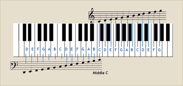 Piano Companion PRO 4 8 812 APK is Here! [LATEST] | On HAX