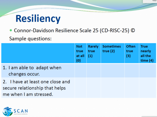 Resilience questions