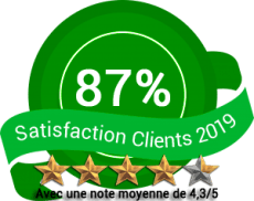 87% de satisfaction en 2019