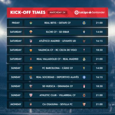 LaLiga UEFA Comp representatives in for a tough weekend