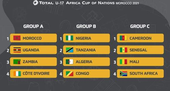 CAF cancels U17 AFCON set for kick-off in Morocco on Friday