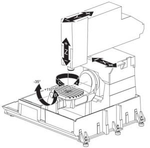 5 AXIS CNC machining shop