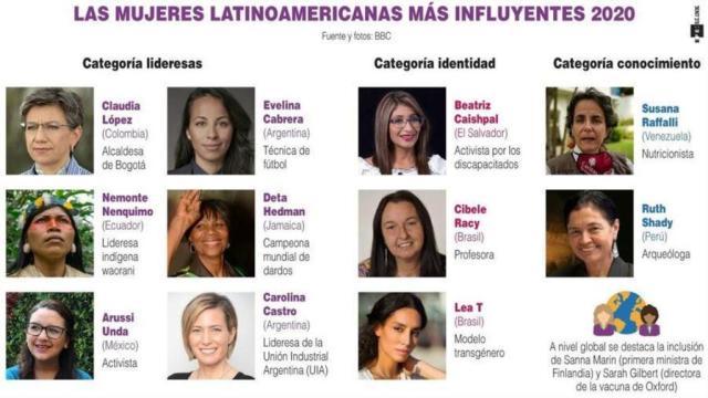 Venezolana Susana Raffalli entre las más influyentes - noticiasACN