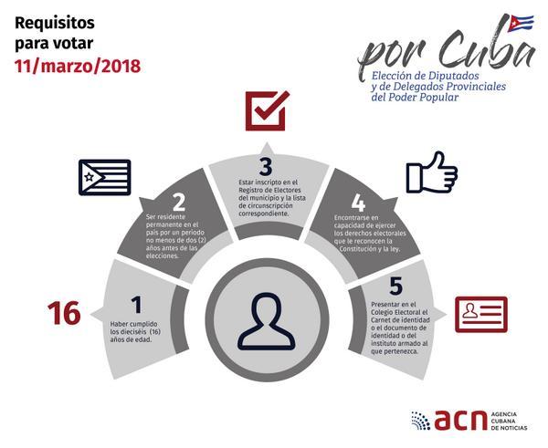 0302-Elecciones-2018-Infografías-ACN-2.jpg