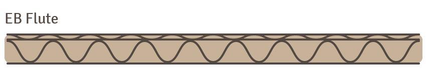 EB flute board profile
