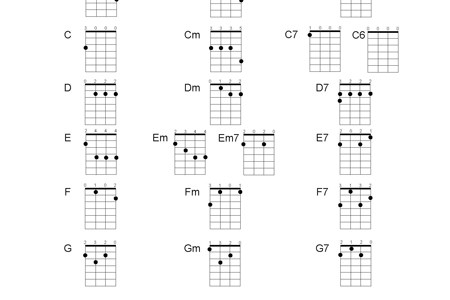 f m banjo chord » Full HD Pictures [4K Ultra]   Full Wallpapers