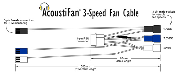fan_cable_diagram_580x240?resize\\\\\\\=580%2C240 atari cx80 wiring diagrams atari wiring diagrams collection  at fashall.co