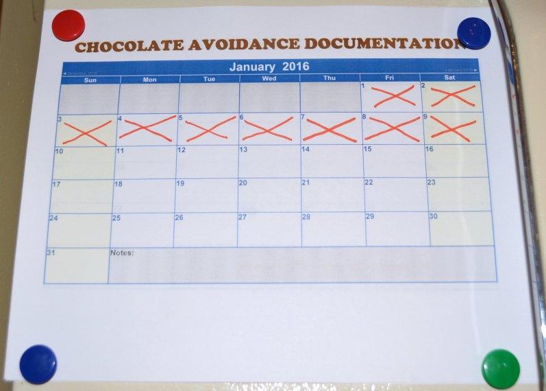 Chocolate Avoidance Calendar