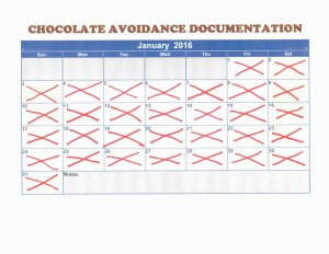 January Chocolate Avoidance