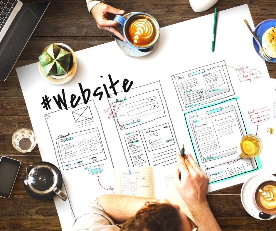 19 Easy Ways Quality Web Design Grows A Successful Business