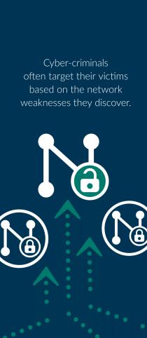 CyberAttacks 3