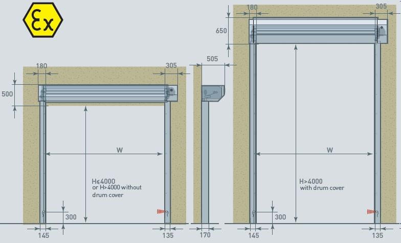 ACRD50 High Speed Internal ATEX Door Diagram