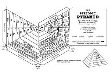 piramide-bn-copia