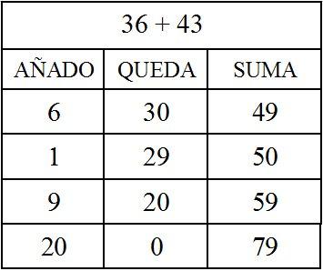 sumas01