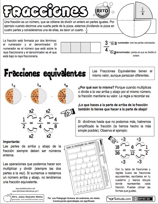 Fracciones equivalentes - Actiludis