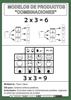 Mural modelos de multiplicación 02 BN