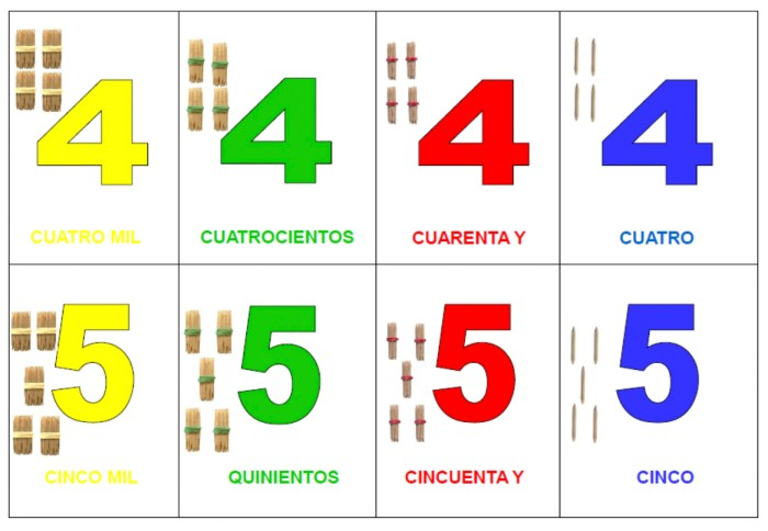 Libretas de números