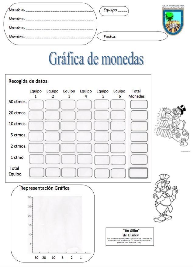 GRAFICO DE MONEDA