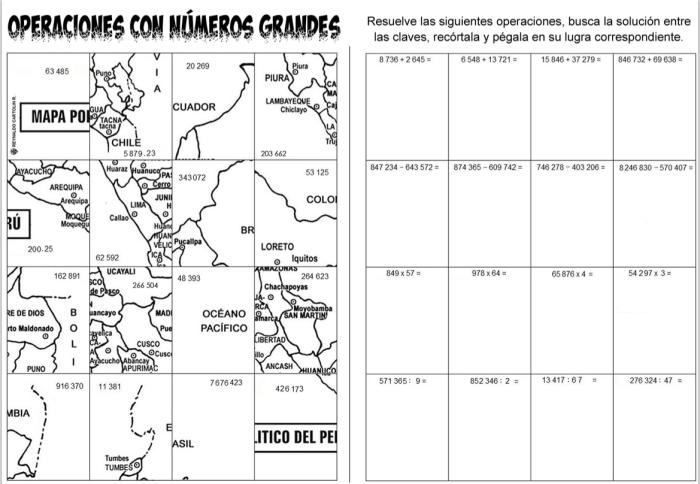 MAPA POLÍTICO DEL PERÚ grandes operaciones
