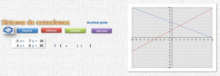 sistema-de-ecuaciones