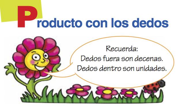 PRODUCTO CON LOS DEDOS