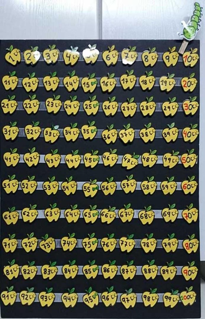 panel numérico 3