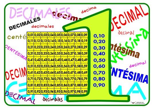 poster-decimales2