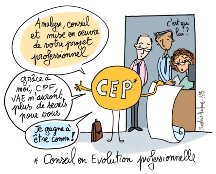 Etude de faisabilité d'Evolution de Carrière - Bilan de carrière/professionnel - Evolution Professionnelle