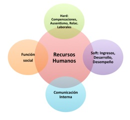 recursos-humanos-action-group