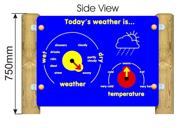 Today's Weather Panel side view