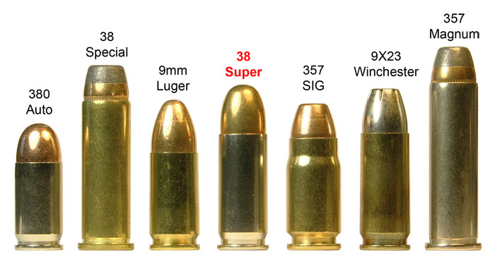 Is the .380 ACP an Adequate Caliber for Defensive Use?