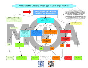 MOA-Steel-Target-Selection-Flow-Chart-1024x791