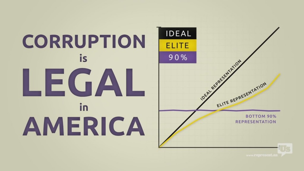 corruption is legal