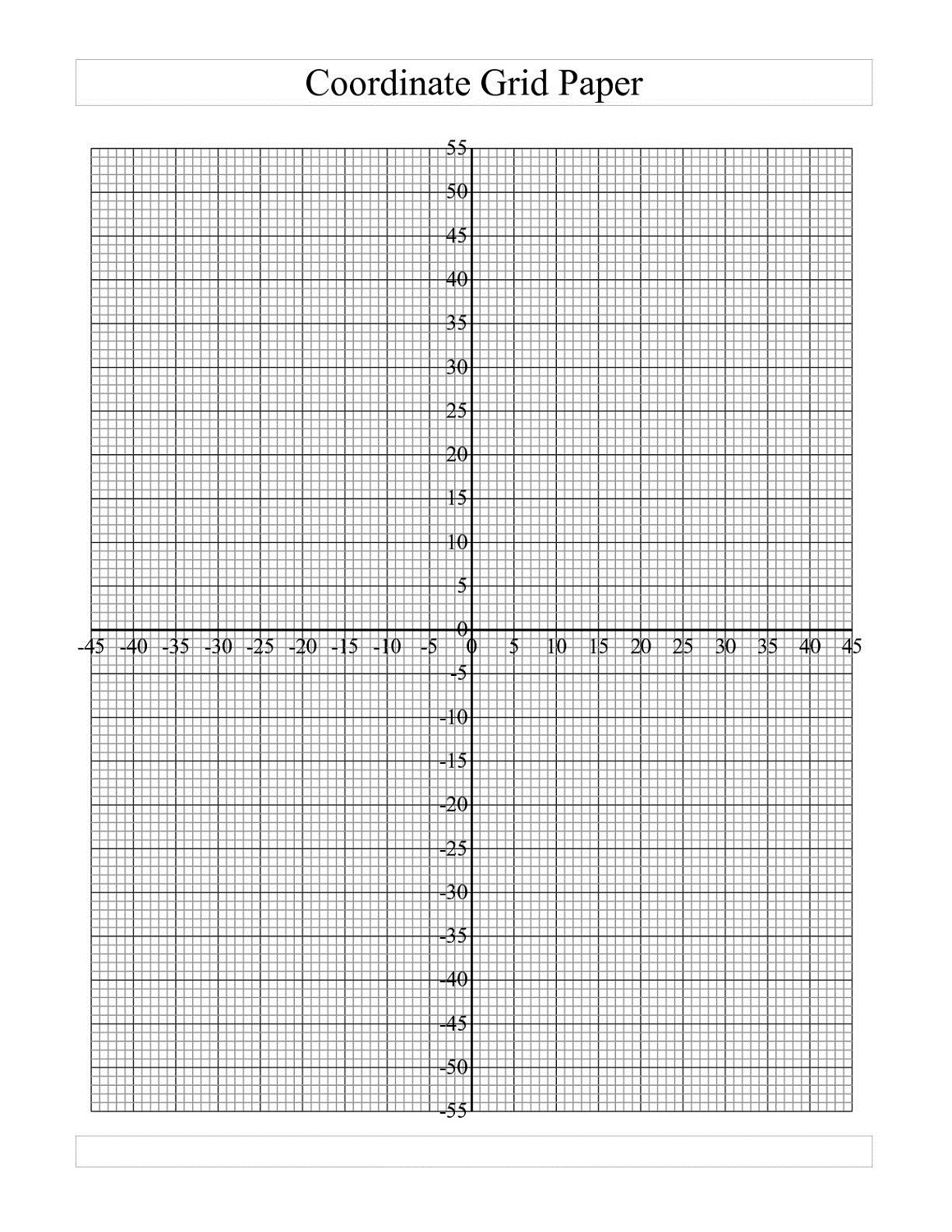 Graphing Plex Numbers Worksheet