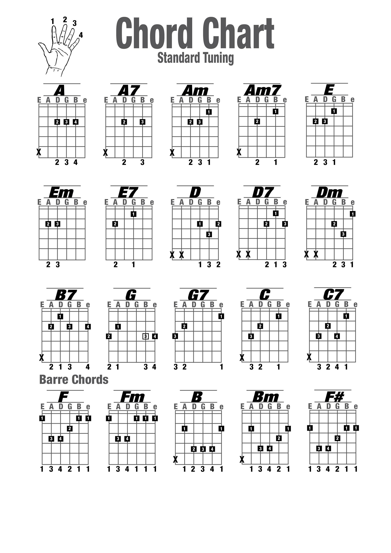 Guitar Cjords Charts Printable