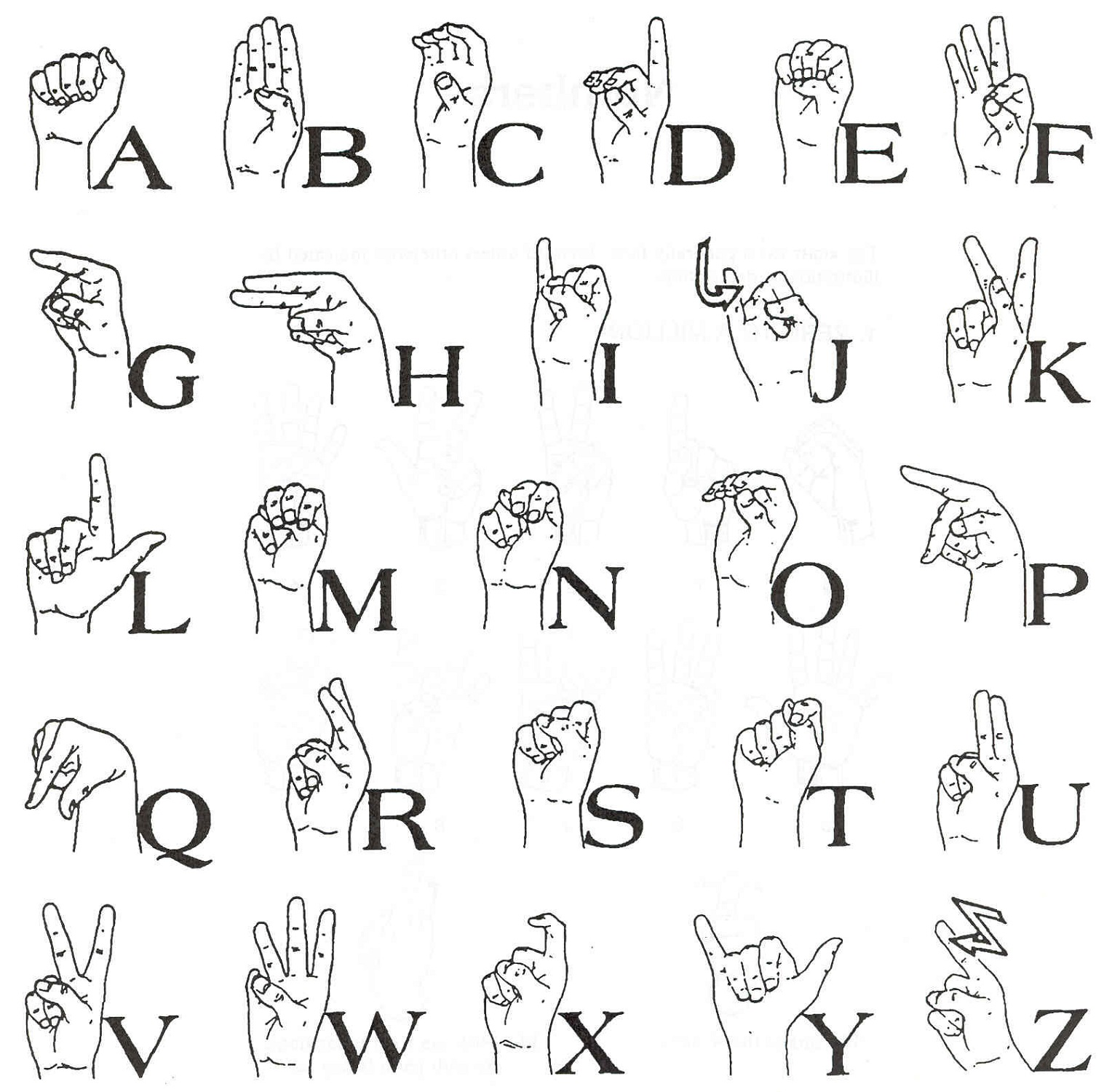 Printable Sign Language Charts