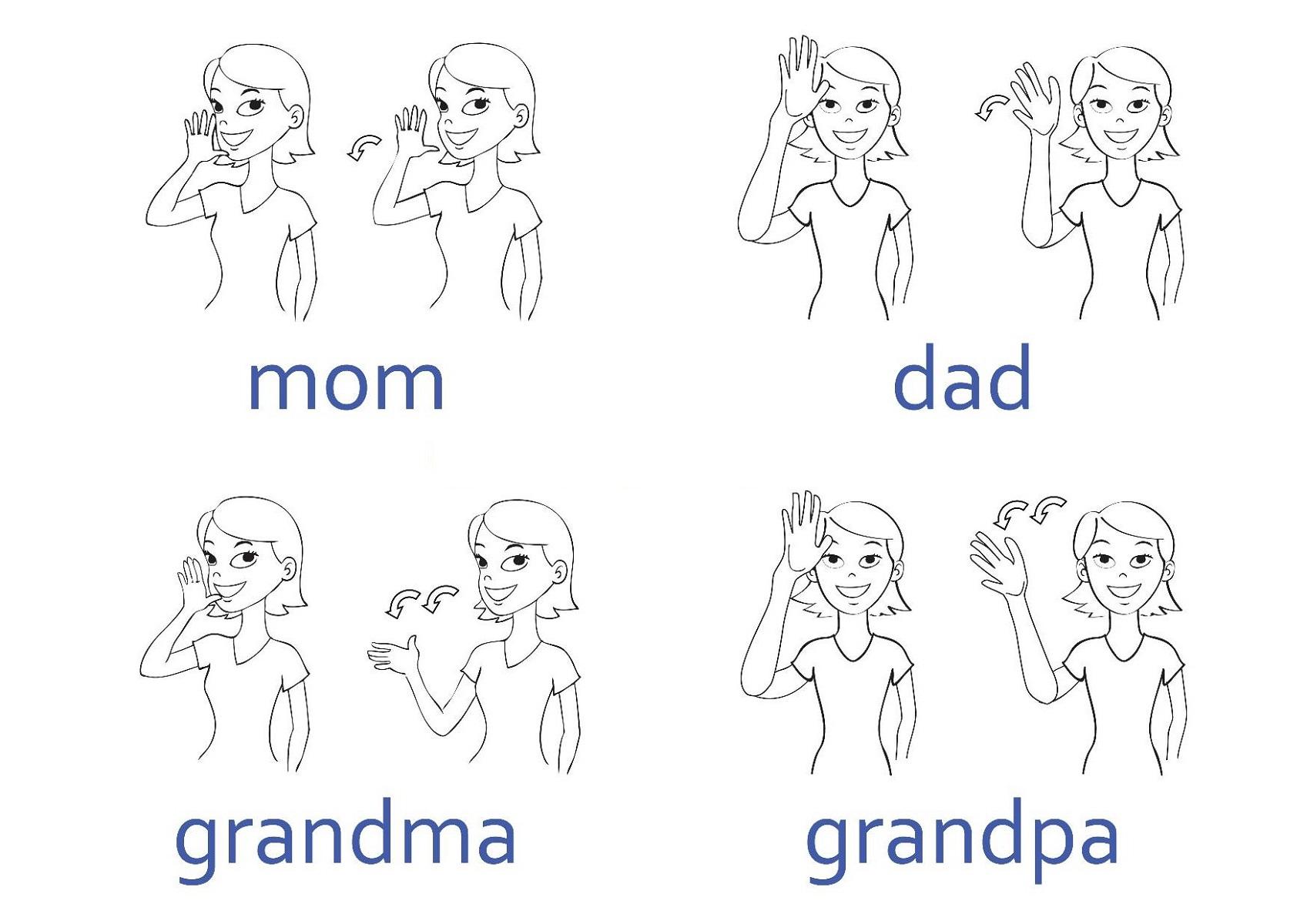 Printable Sign Language Charts