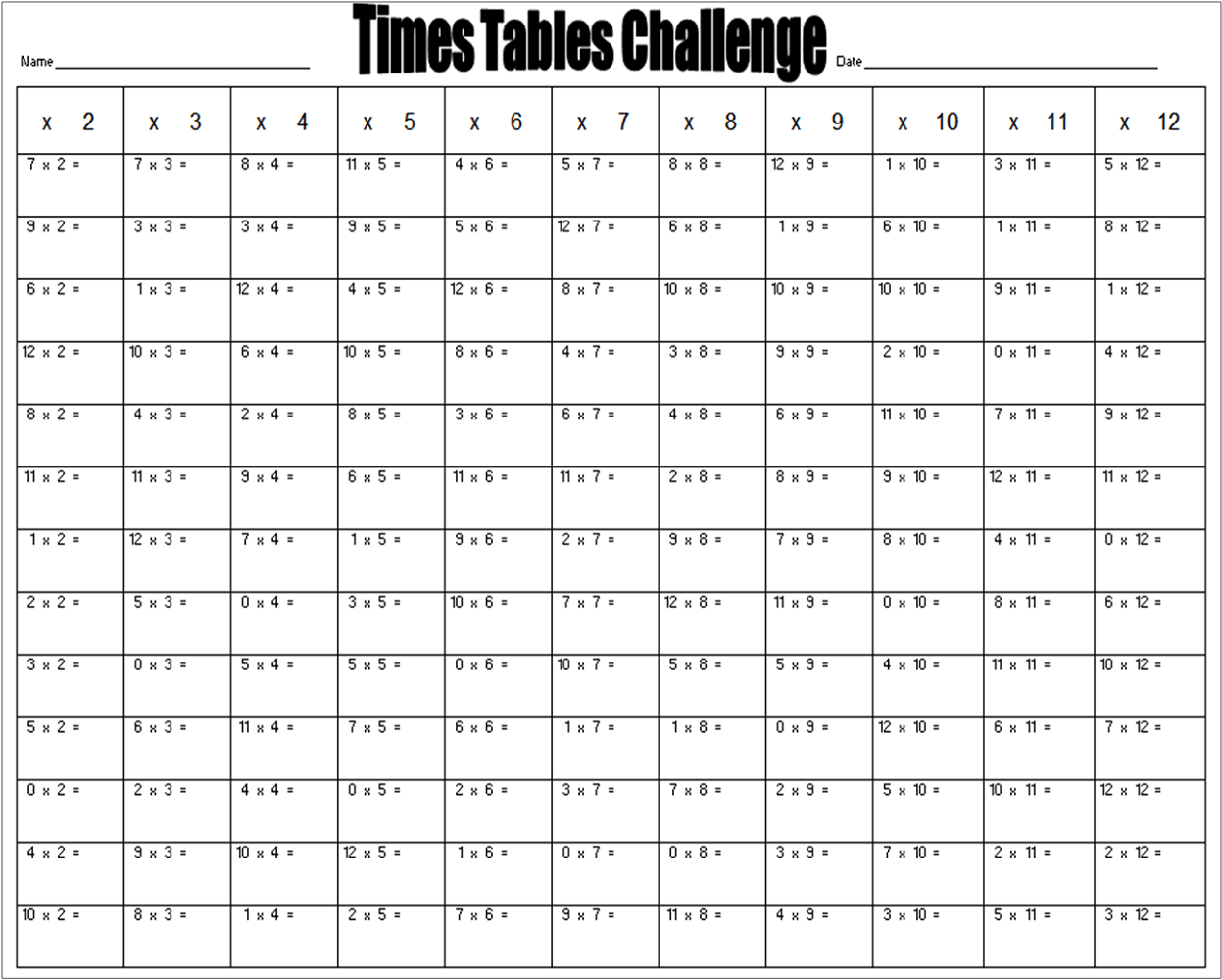 1 Times Tables Worksheets